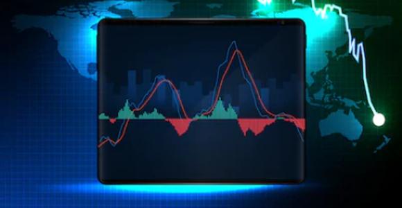Trading Chart Showing Moving Average Indicator