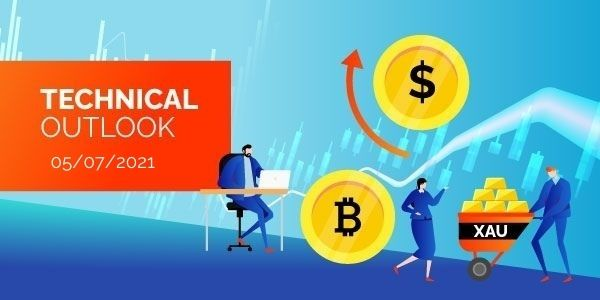Technical-Analysis-Bitcoin-EURUSD-Gold-5th-July